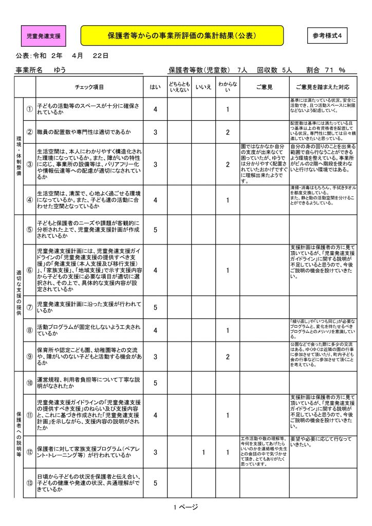 自己評価表(児発)5