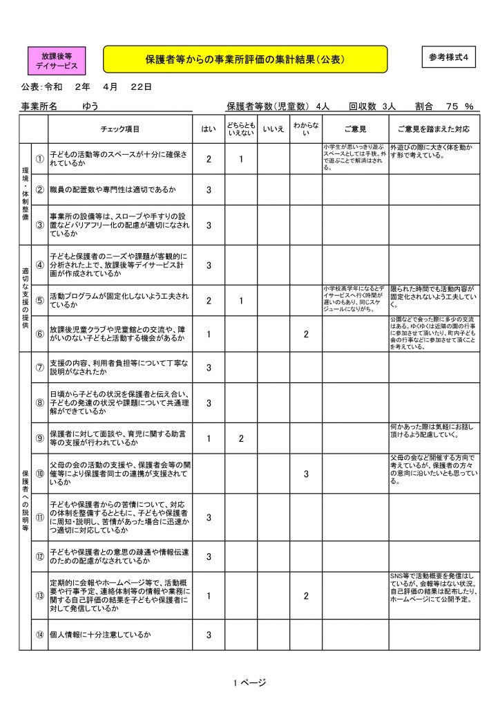 自己評価表(放デイ)4