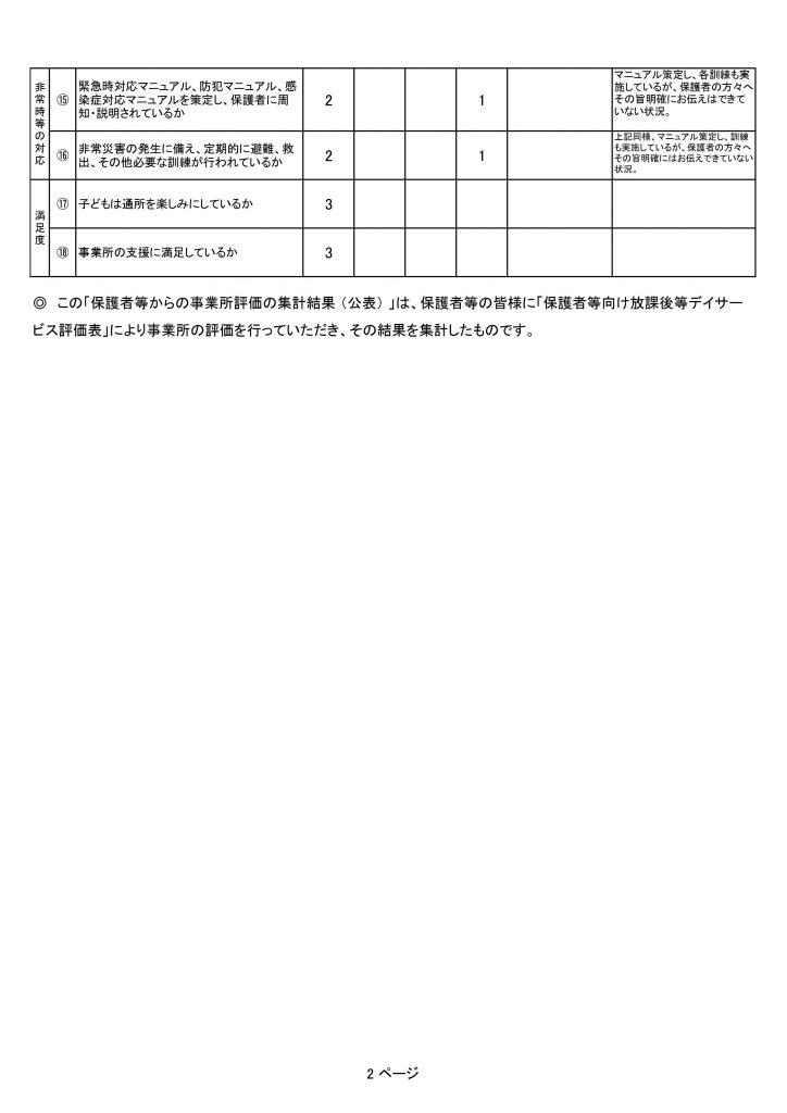 自己評価表(放デイ)5